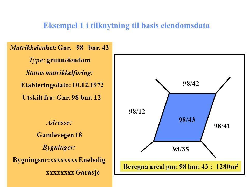 Eksempel 1 i tilknytning til basis eiendomsdata