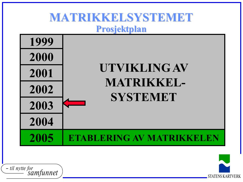 MATRIKKELSYSTEMET Prosjektplan
