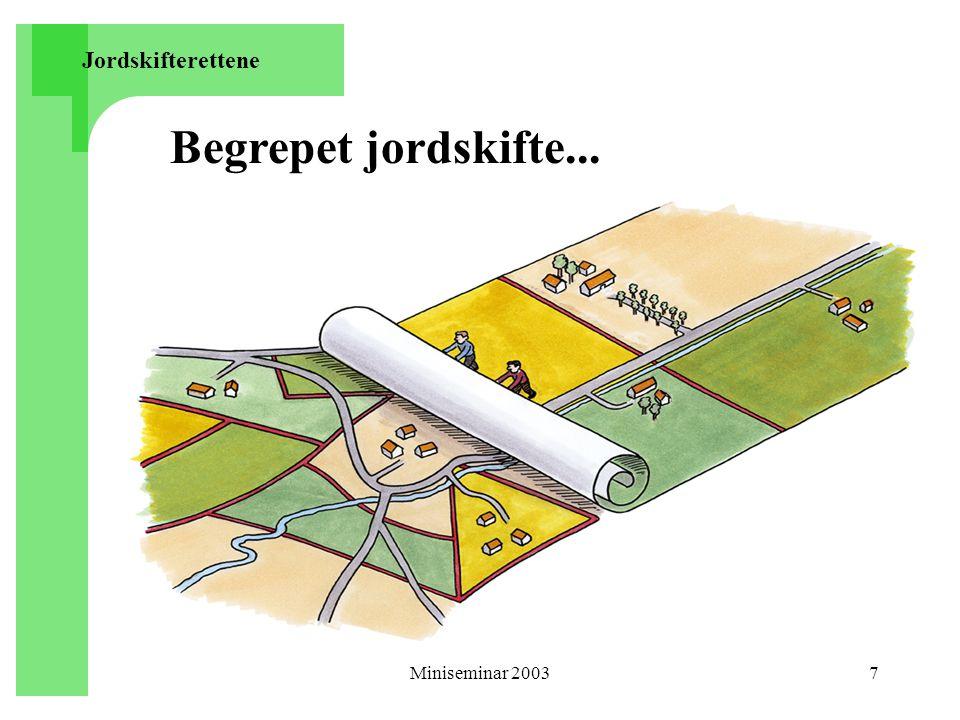 Jordskifterettene Begrepet jordskifte... Miniseminar 2003