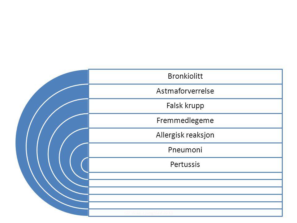 Bronkiolitt Astmaforverrelse Falsk krupp Fremmedlegeme