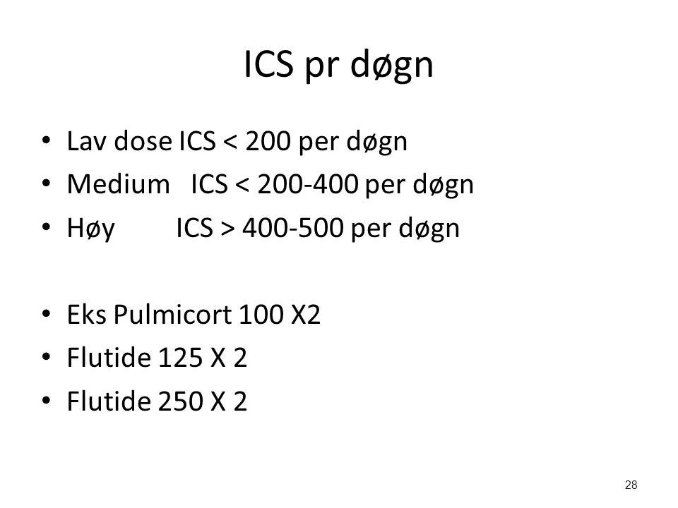 ICS pr døgn Lav dose ICS < 200 per døgn