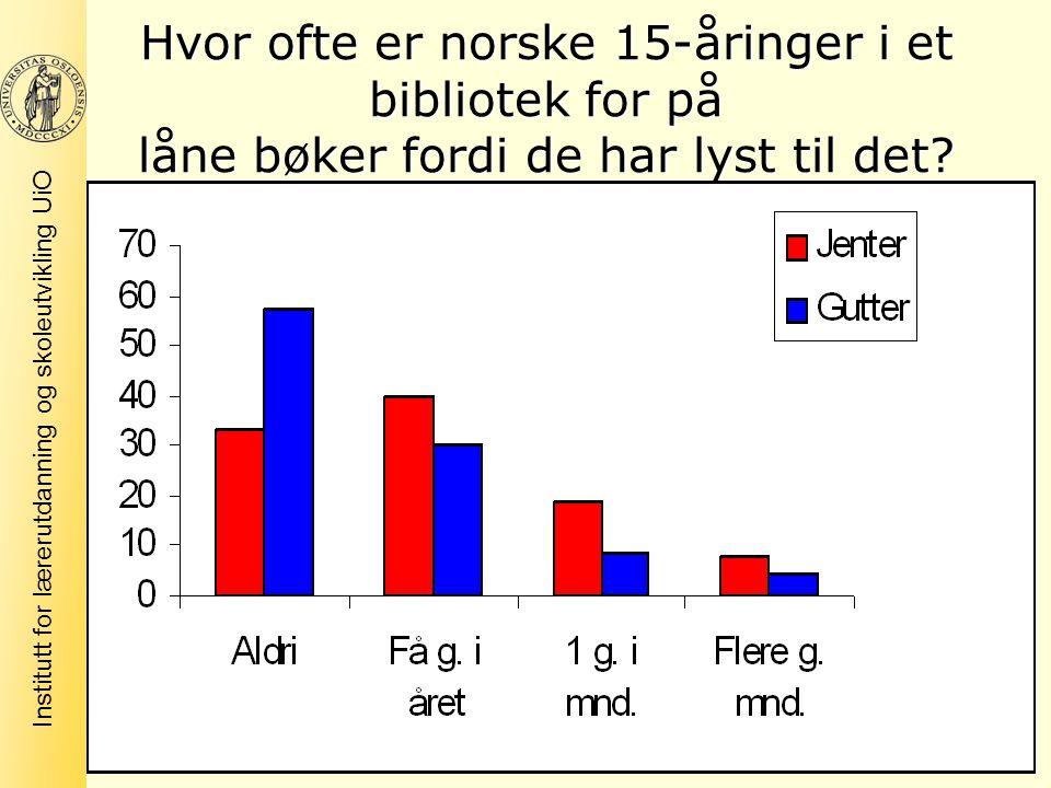 Hvor ofte er norske 15-åringer i et bibliotek for på låne bøker fordi de har lyst til det