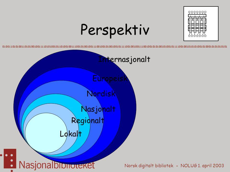 Perspektiv Internasjonalt Europeisk Nordisk Nasjonalt Regionalt Lokalt