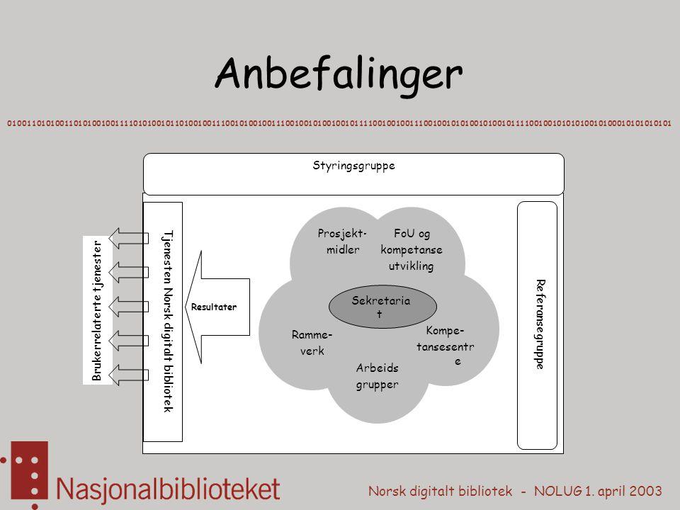 Tjenesten Norsk digitalt bibliotek