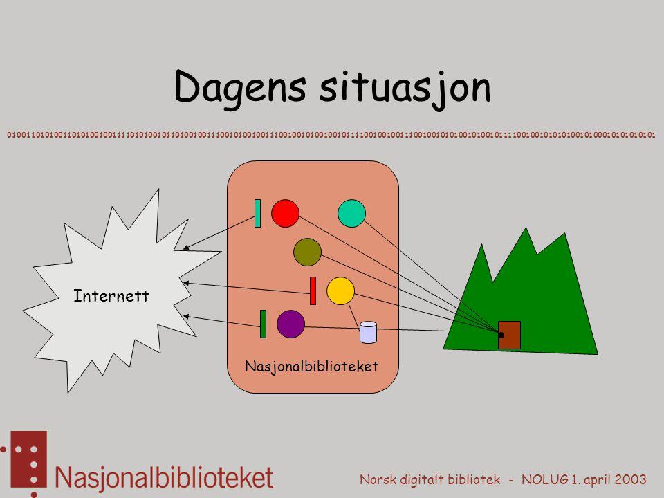 Dagens situasjon Internett Nasjonalbiblioteket