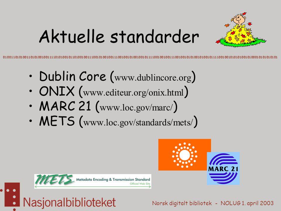 Aktuelle standarder Dublin Core (www.dublincore.org)
