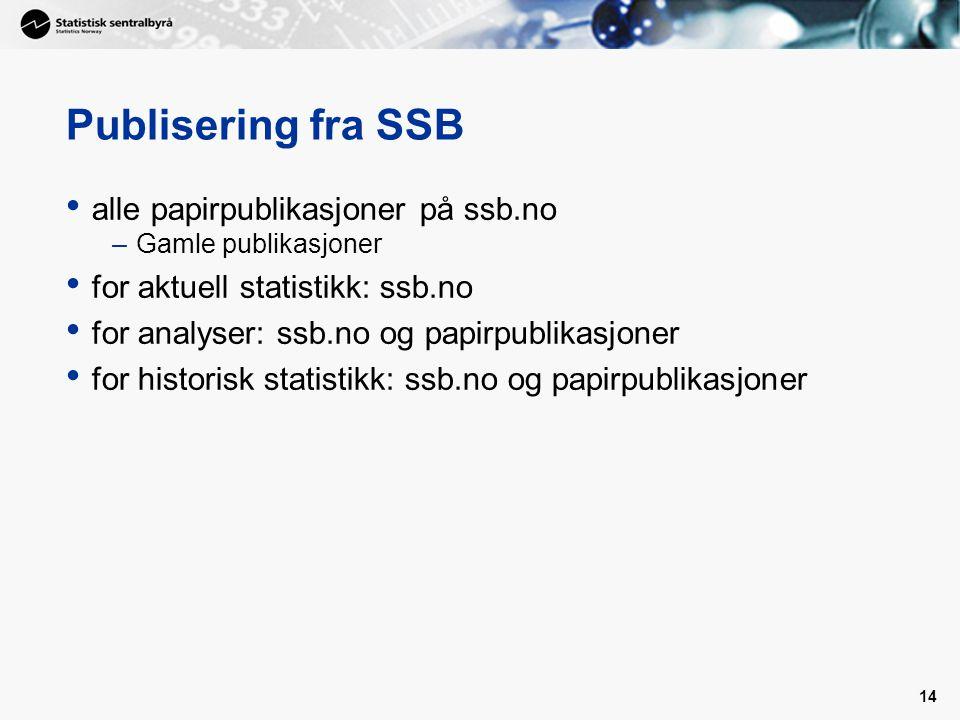 Publisering fra SSB alle papirpublikasjoner på ssb.no
