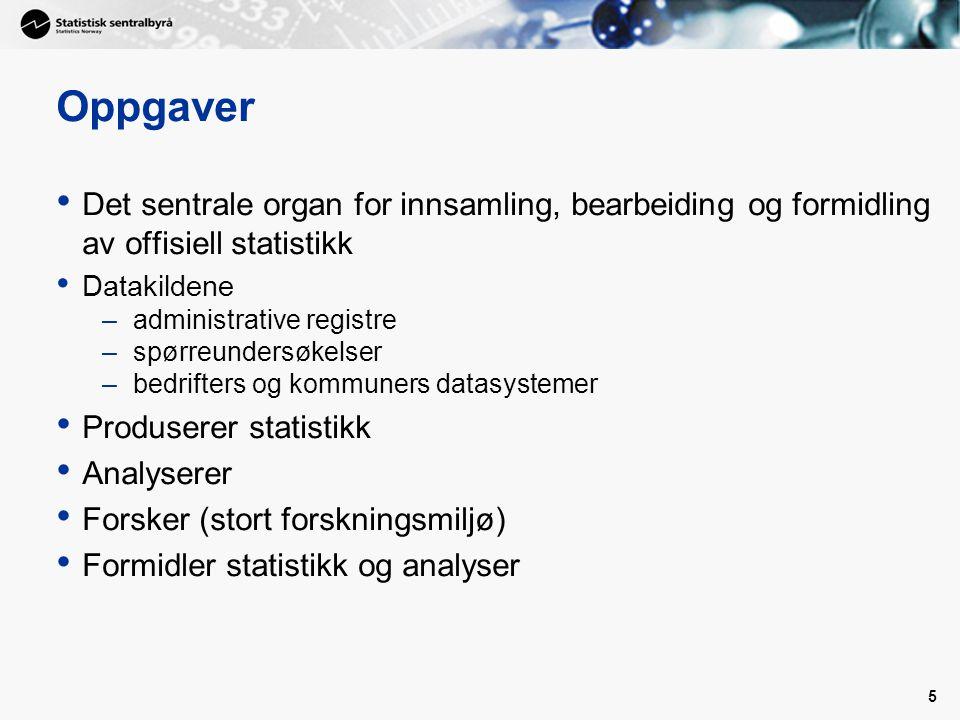 Oppgaver Det sentrale organ for innsamling, bearbeiding og formidling av offisiell statistikk. Datakildene.