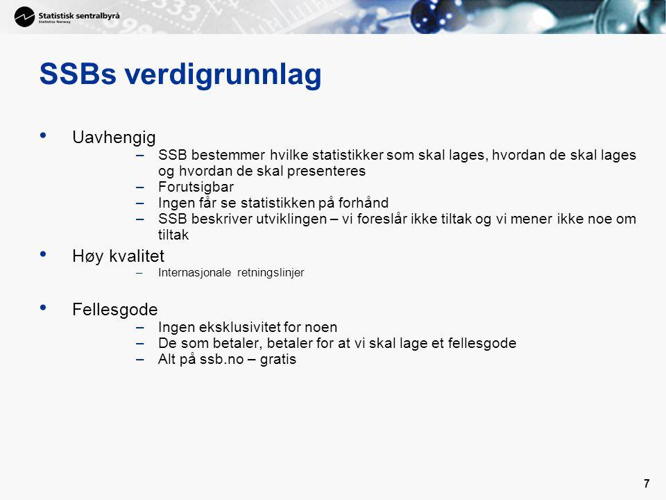 SSBs verdigrunnlag Uavhengig Høy kvalitet Fellesgode