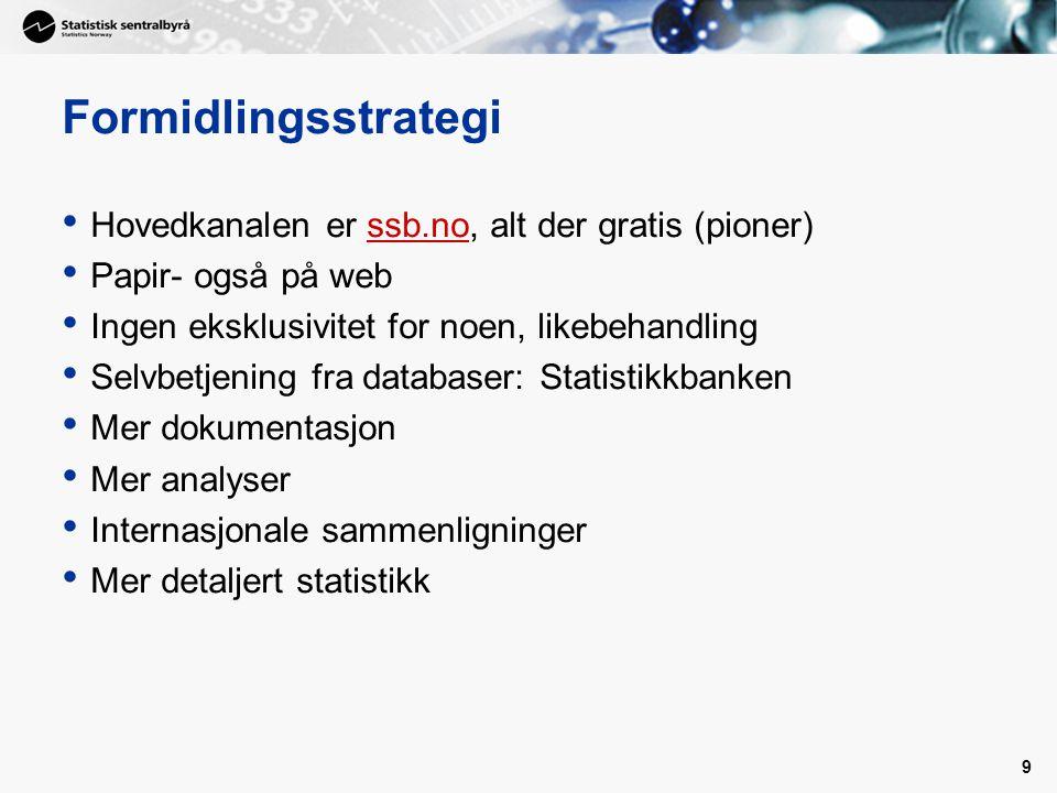 Formidlingsstrategi Hovedkanalen er ssb.no, alt der gratis (pioner)