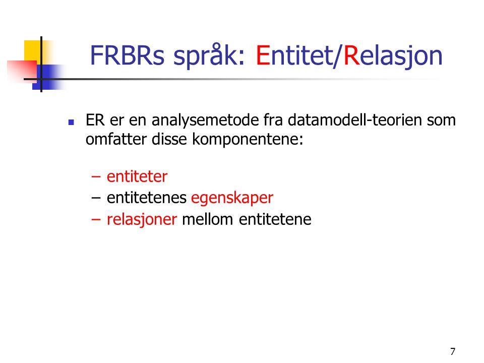 FRBRs språk: Entitet/Relasjon