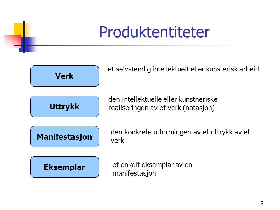 Produktentiteter Verk Uttrykk Manifestasjon Eksemplar