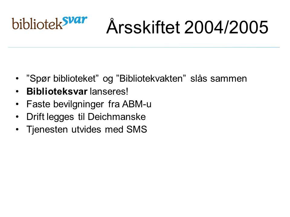 Årsskiftet 2004/2005 Spør biblioteket og Bibliotekvakten slås sammen. Biblioteksvar lanseres! Faste bevilgninger fra ABM-u.