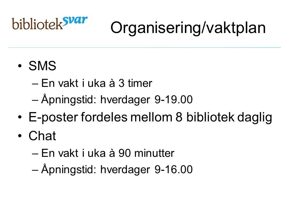 Organisering/vaktplan