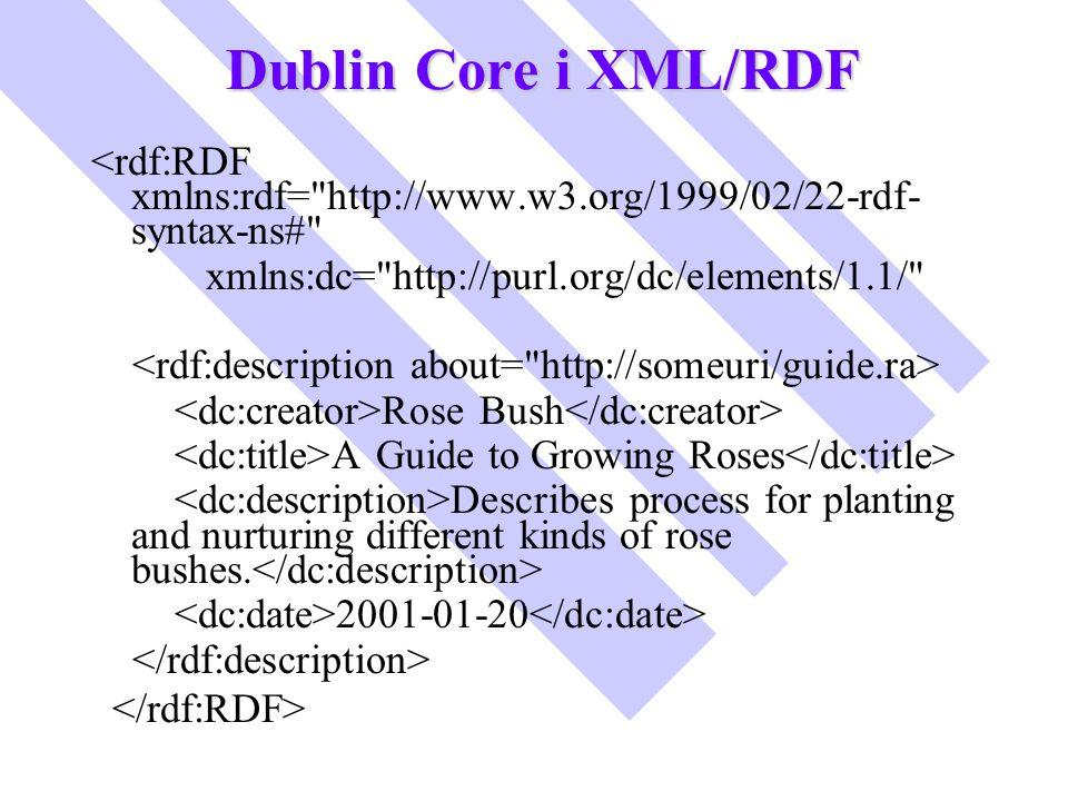 Dublin Core i XML/RDF <rdf:RDF xmlns:rdf= http://www.w3.org/1999/02/22-rdf-syntax-ns# xmlns:dc= http://purl.org/dc/elements/1.1/