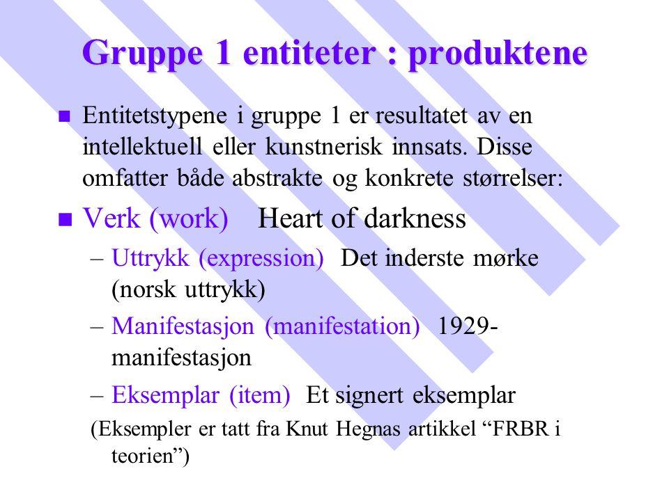 Gruppe 1 entiteter : produktene