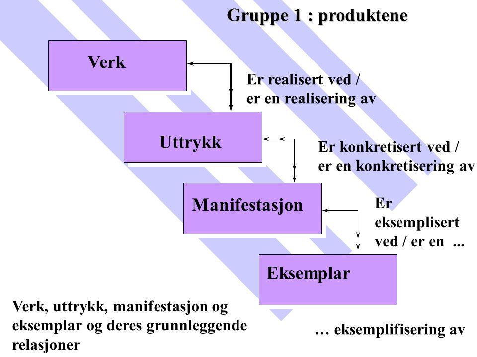 Gruppe 1 : produktene Verk Uttrykk Manifestasjon Eksemplar