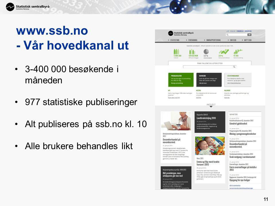 www.ssb.no - Vår hovedkanal ut