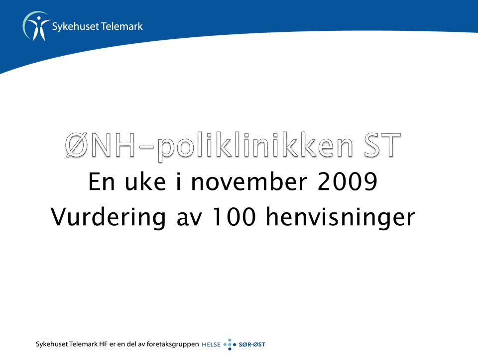 En uke i november 2009 Vurdering av 100 henvisninger