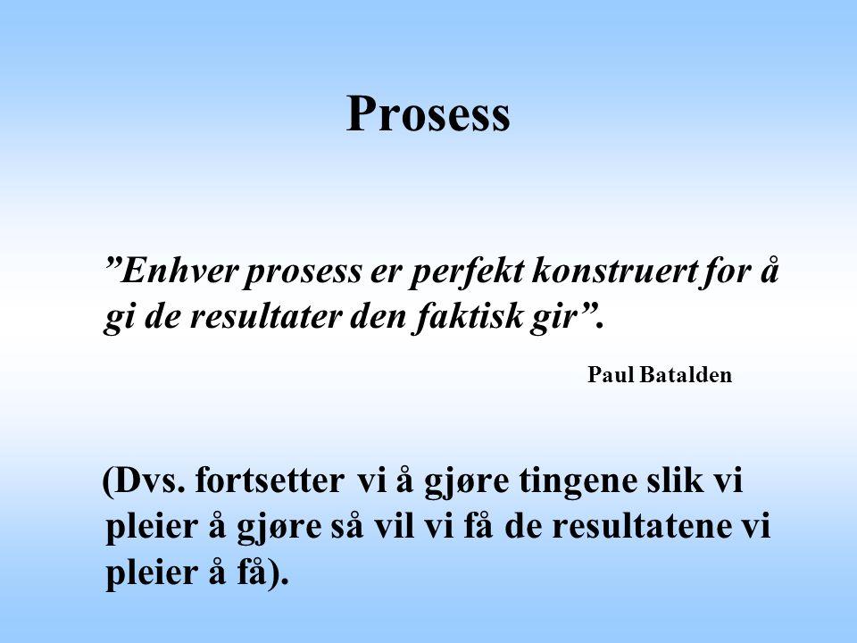 Prosess Enhver prosess er perfekt konstruert for å gi de resultater den faktisk gir . Paul Batalden.