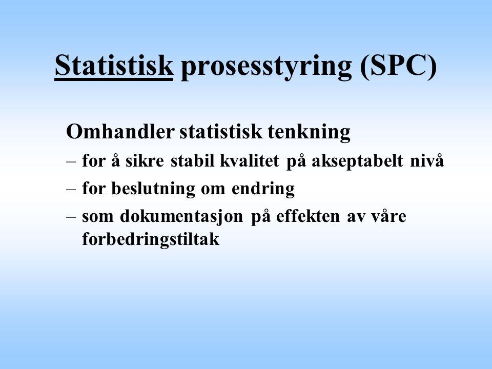 Statistisk prosesstyring (SPC)