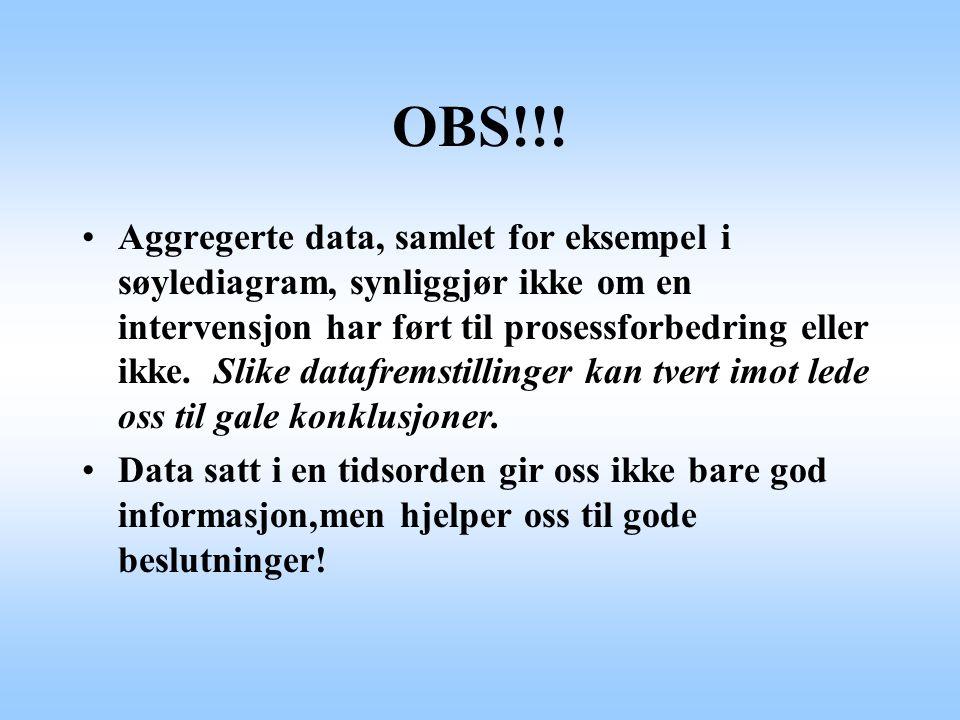 OBS!!!