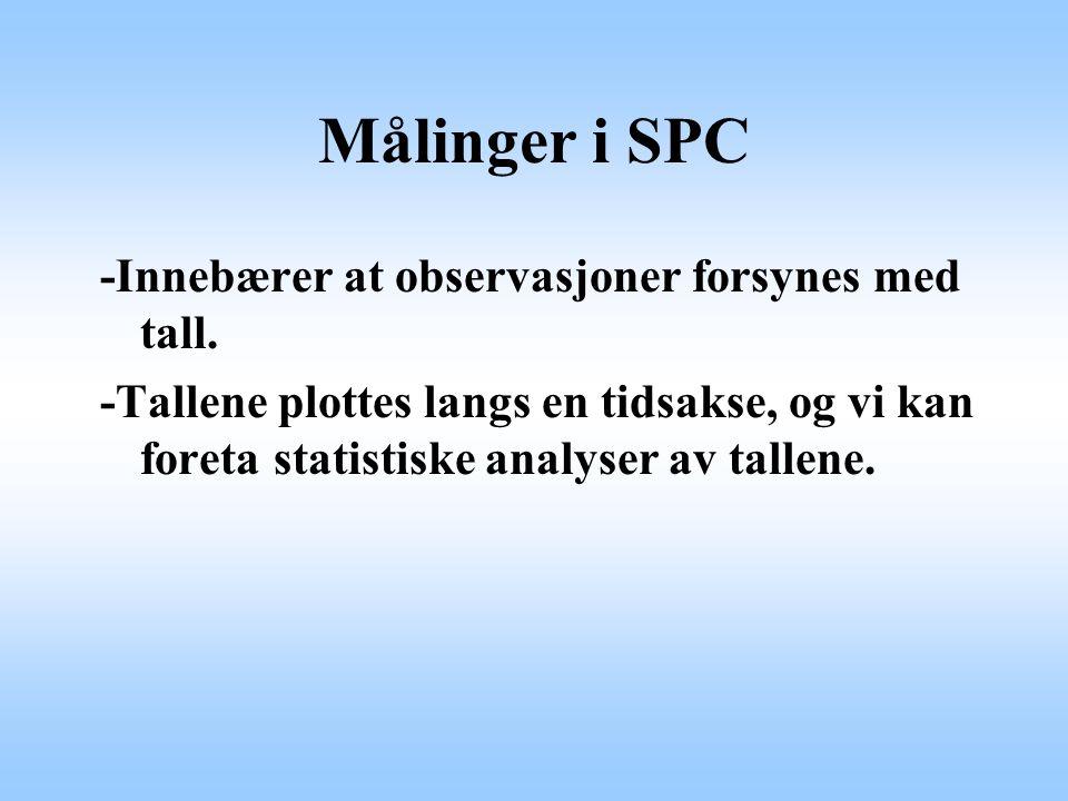Målinger i SPC -Innebærer at observasjoner forsynes med tall.