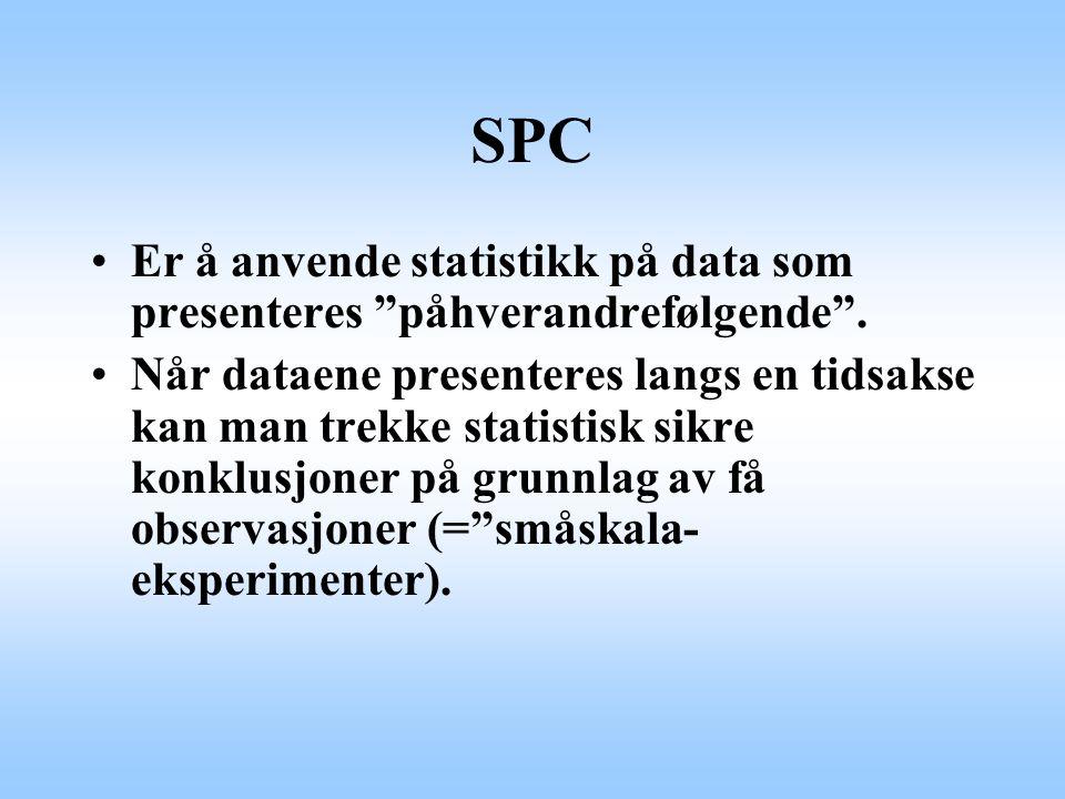 SPC Er å anvende statistikk på data som presenteres påhverandrefølgende .