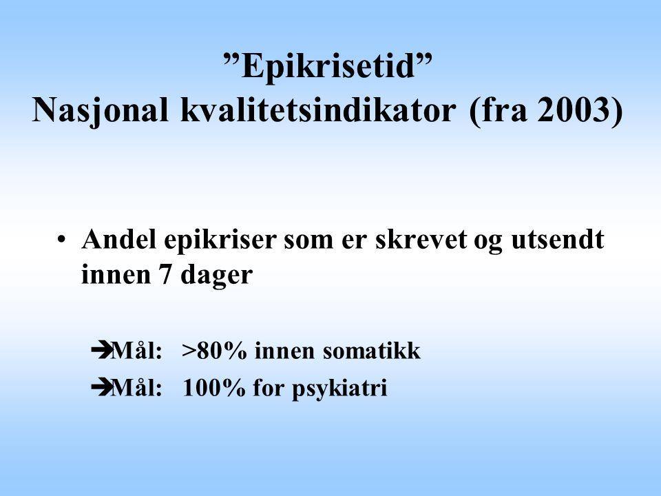 Epikrisetid Nasjonal kvalitetsindikator (fra 2003)