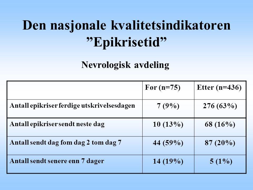 Den nasjonale kvalitetsindikatoren Epikrisetid
