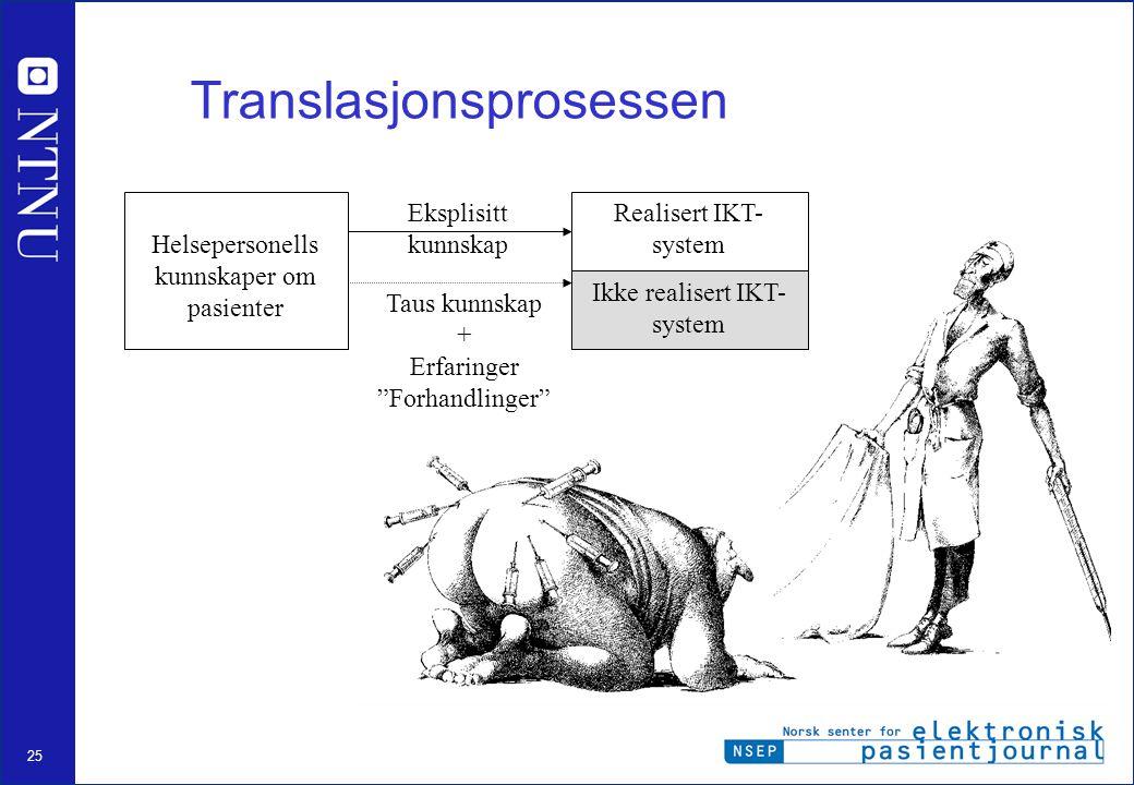 Translasjonsprosessen