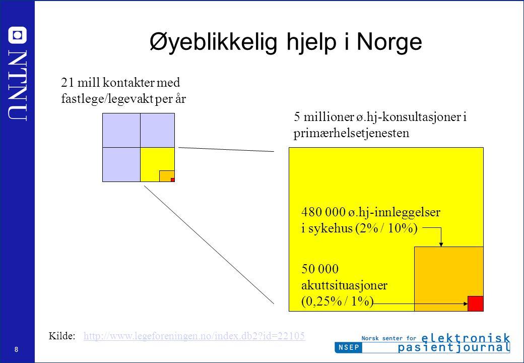 Øyeblikkelig hjelp i Norge