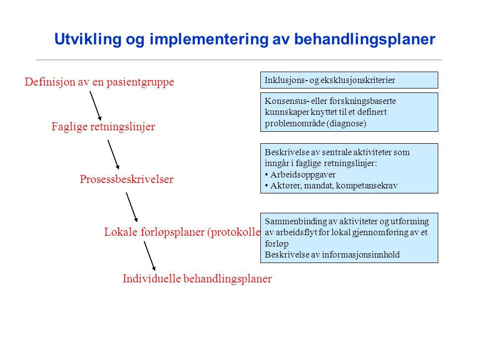 Utvikling og implementering av behandlingsplaner