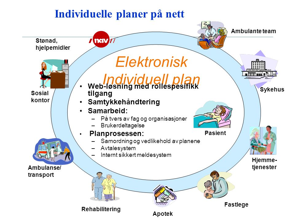 Elektronisk Individuell plan