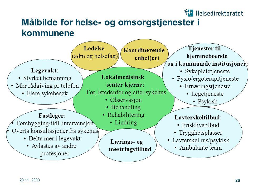 Målbilde for helse- og omsorgstjenester i kommunene