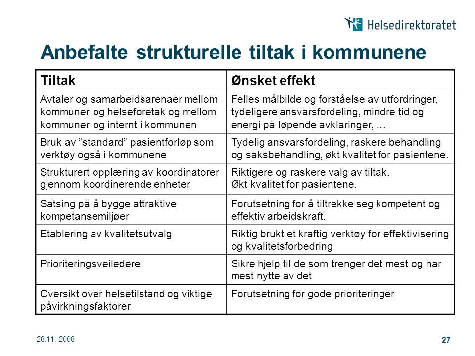 Anbefalte strukturelle tiltak i kommunene