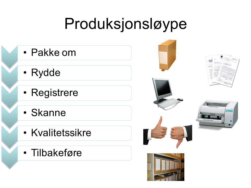 Produksjonsløype Pakke om Rydde Registrere Skanne Kvalitetssikre
