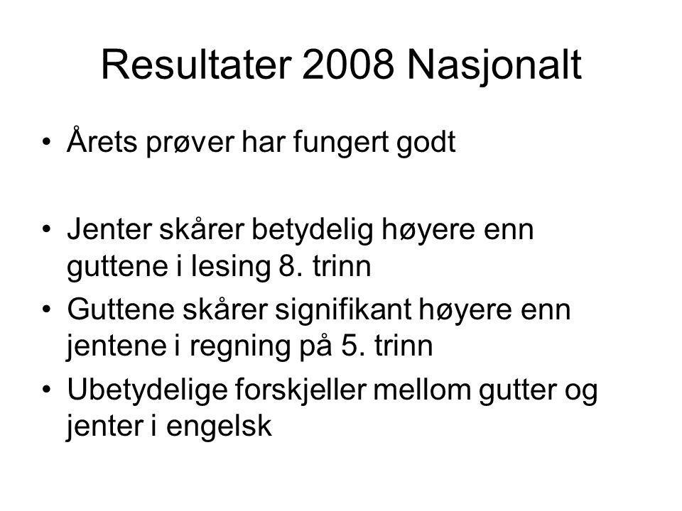 Resultater 2008 Nasjonalt Årets prøver har fungert godt