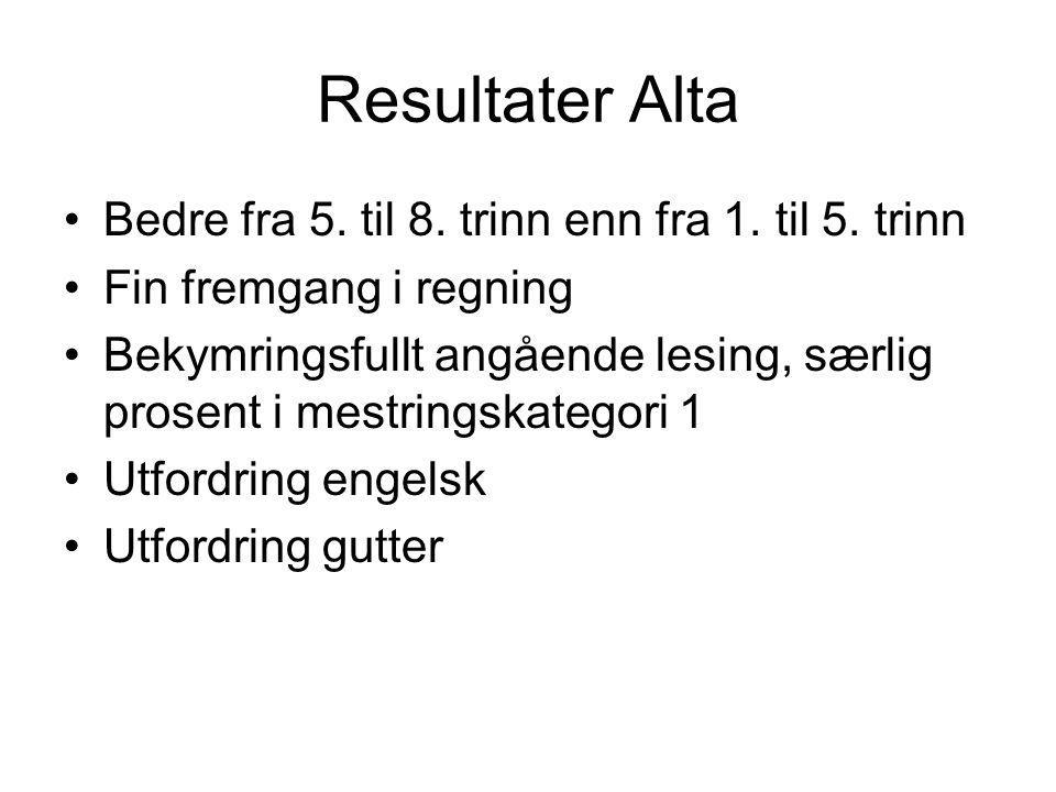 Resultater Alta Bedre fra 5. til 8. trinn enn fra 1. til 5. trinn