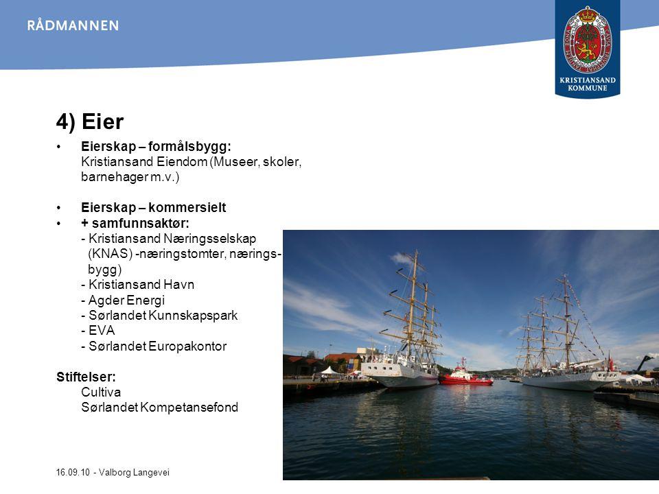 4) Eier Eierskap – formålsbygg: Kristiansand Eiendom (Museer, skoler,