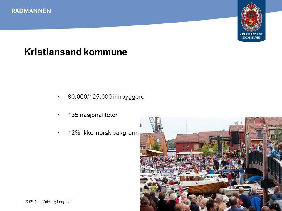 Kristiansand kommune 80.000/125.000 innbyggere 135 nasjonaliteter
