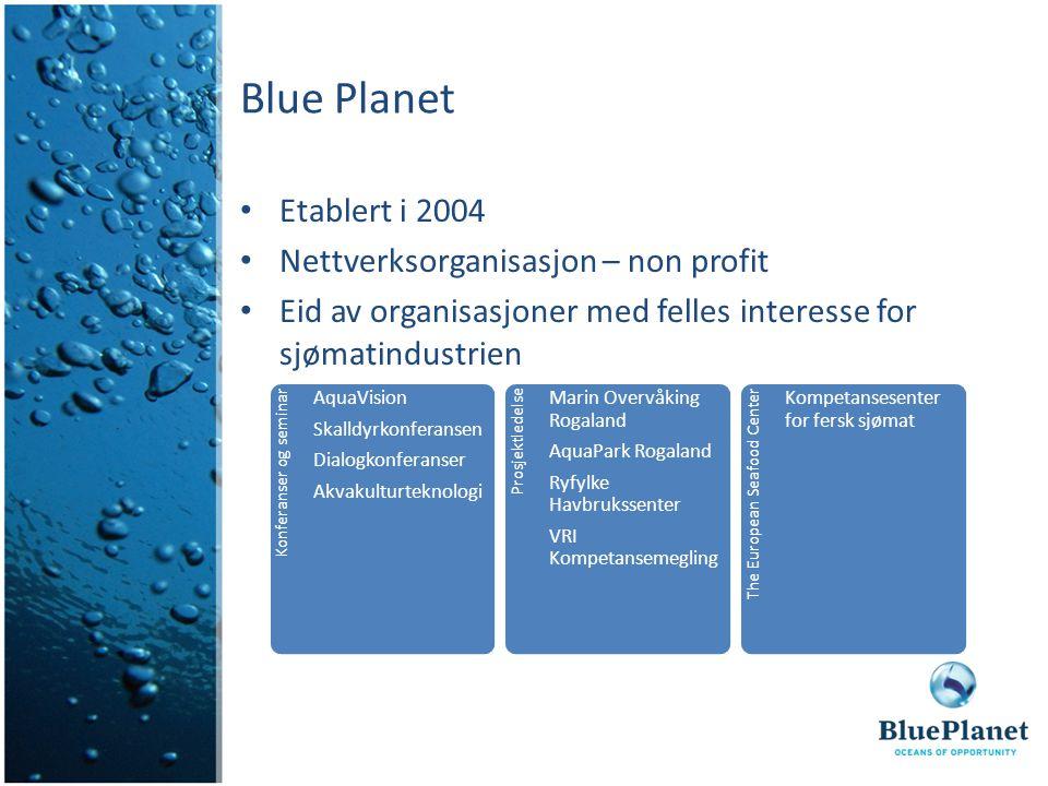 Blue Planet Etablert i 2004 Nettverksorganisasjon – non profit