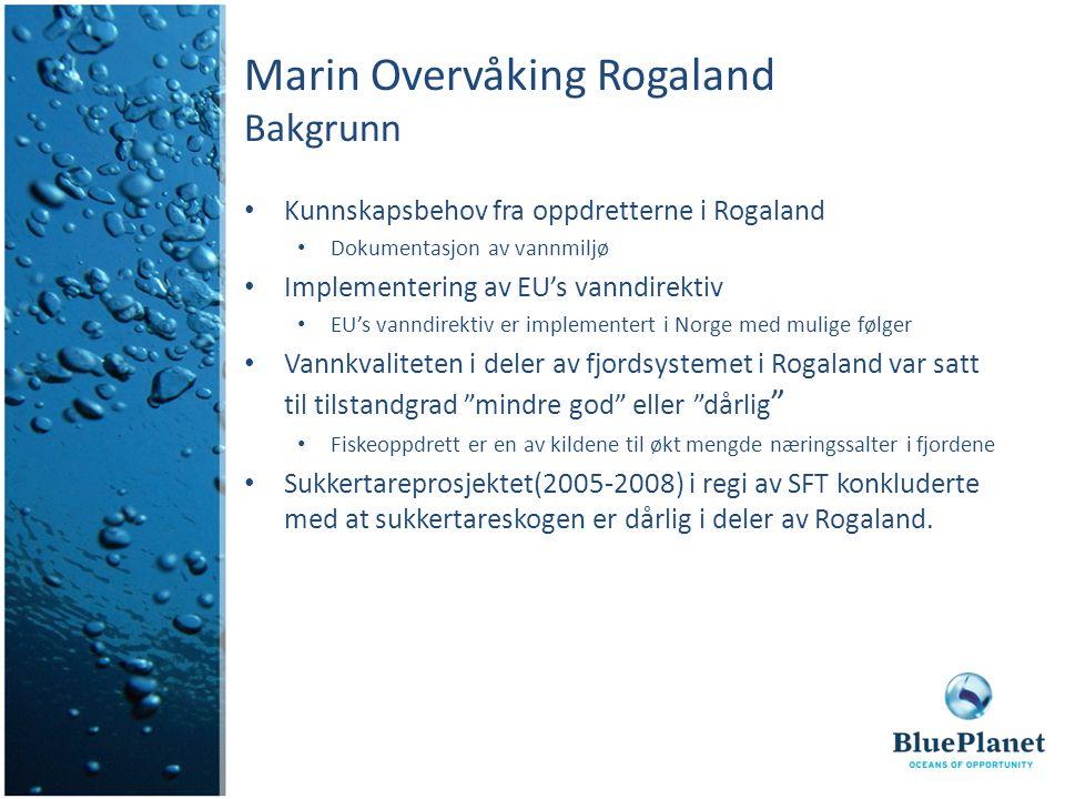 Marin Overvåking Rogaland Bakgrunn