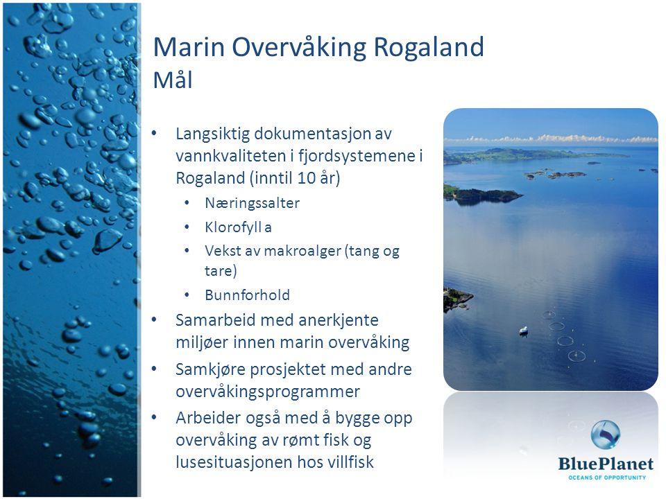 Marin Overvåking Rogaland Mål