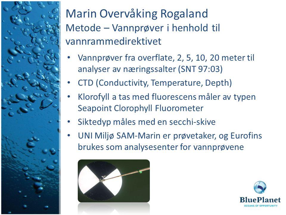 Marin Overvåking Rogaland Metode – Vannprøver i henhold til vannrammedirektivet