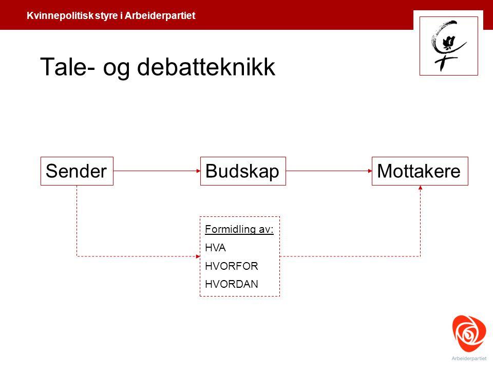 Tale- og debatteknikk Sender Budskap Mottakere Formidling av: HVA