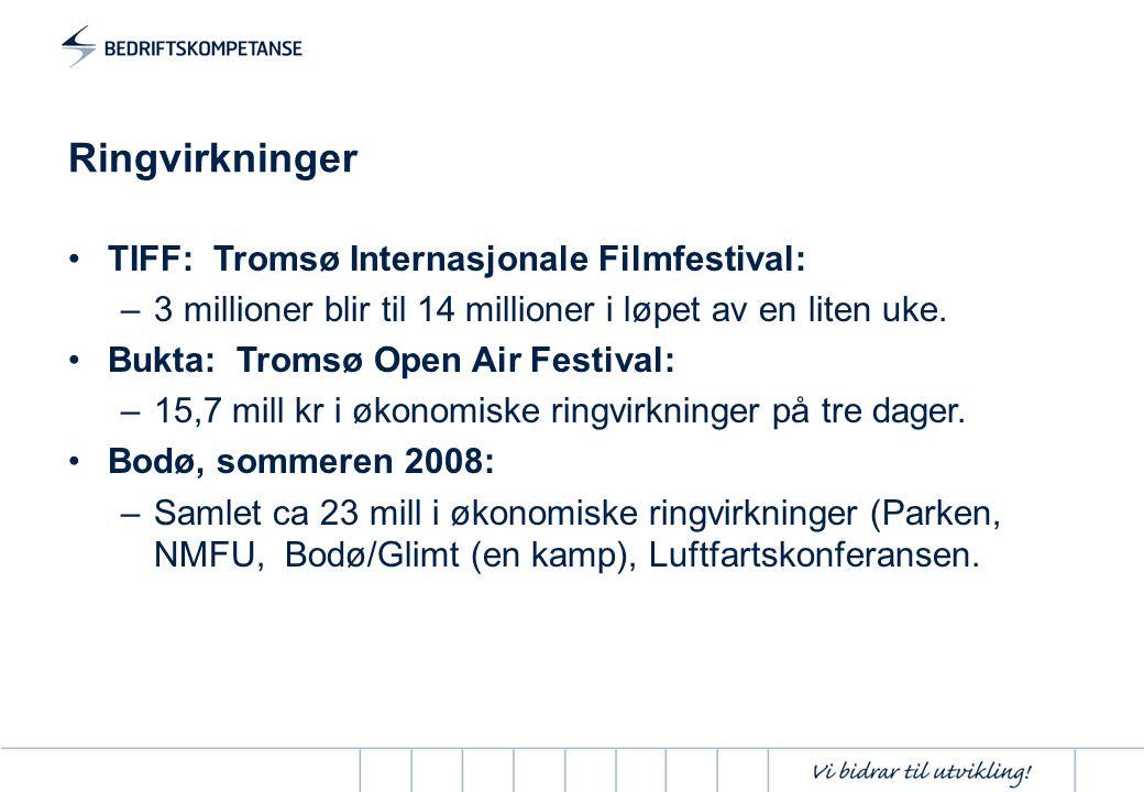 Ringvirkninger TIFF: Tromsø Internasjonale Filmfestival: