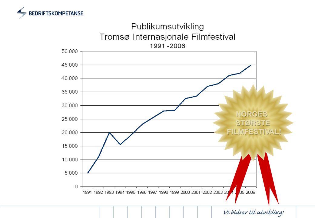 NORGES STØRSTE FILMFESTIVAL!