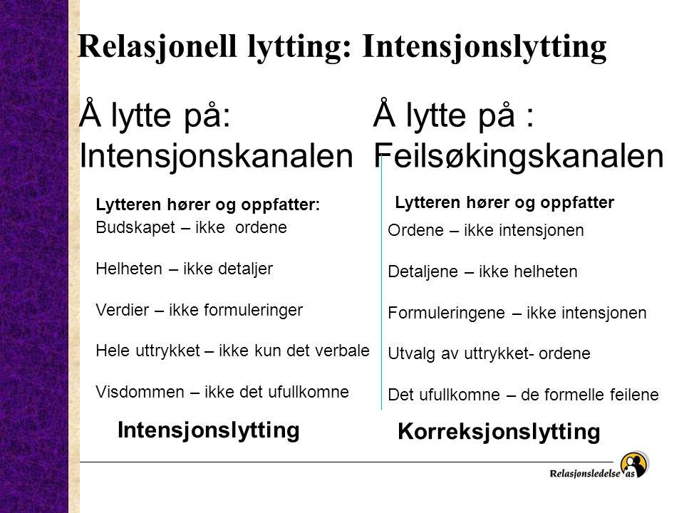 Relasjonell lytting: Intensjonslytting