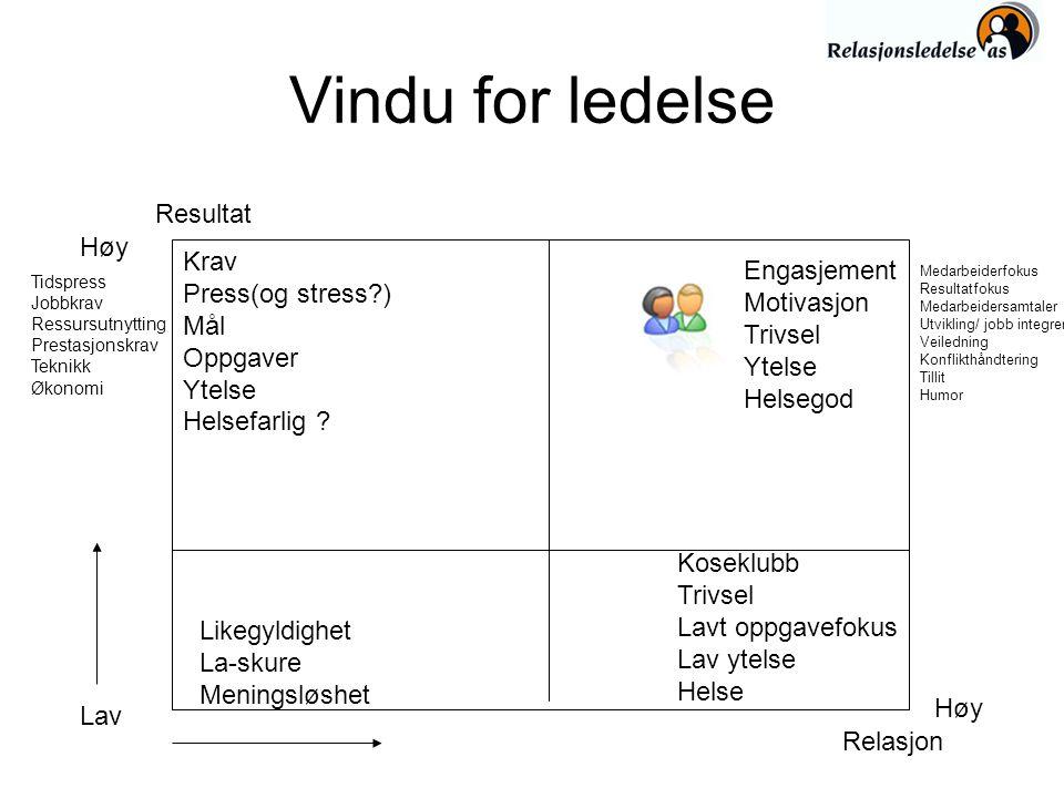 Vindu for ledelse Resultat Høy Krav Engasjement Press(og stress )